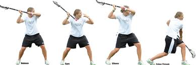 Girls Lacrosse Shooter Camp at All American